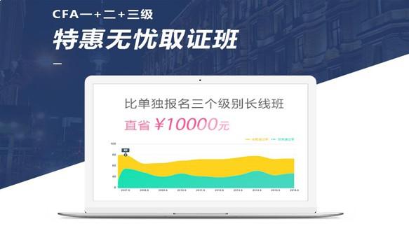 北京国际金融—CFA一+二+三级特惠取证套餐班(网课)